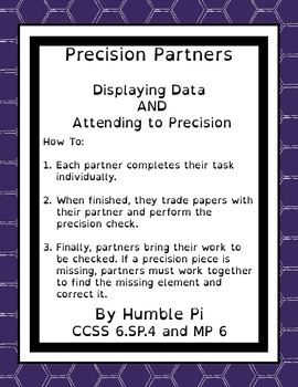 Precision Partners: Displaying Data- 6.SP.4 and MP.6