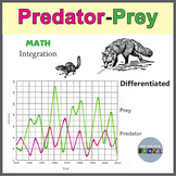 Predator and Prey Relationship and Graph NGSS MS-LS2-2
