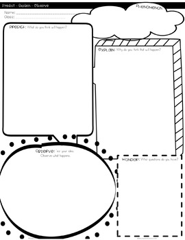 Predict, Explain, Observe (PEO) Graphic Organizer - Inquiry-Based Assessment