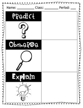 Predict, Observe, Explain