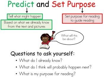 Predict & Set Purpose Poster