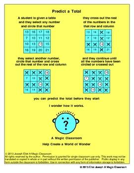 Predict a Total Magic Tables