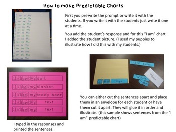 """Predictable Chart """"Do you see the"""" editable"""