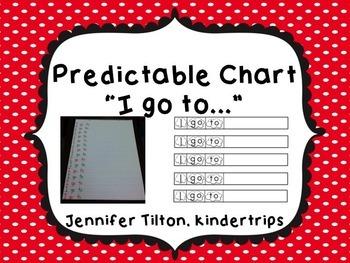 "Predictable Chart ""I go to"" editable"