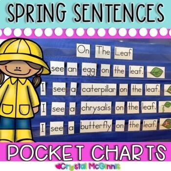 Predictable Sight Word Sentence Pocket Charts GROWING BUNDLE