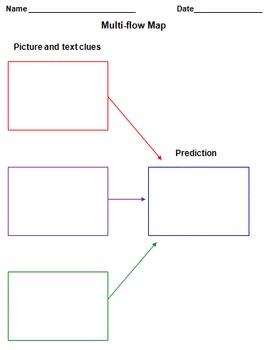 Predicting Choice Board and Activities