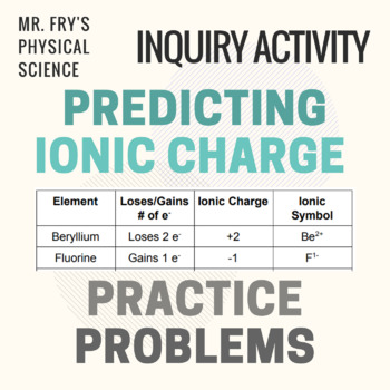 Predicting Ionic Charge Practice  HS-PS1-1