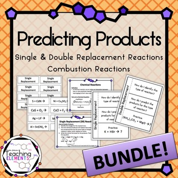 Predicting Products Lesson Plan Bundle