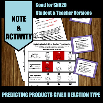 Predicting Products Given the Reaction Types