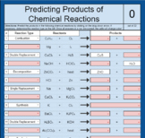 Predicting Products of Chemical Reactions *SELF GRADING* google sheet