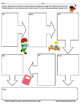 Predicting and Retelling Resource Packet