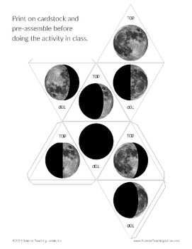 Predicting the Sequence of Events in the Lunar Cycle Activity