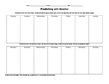 Predicting the Weather! Word Document