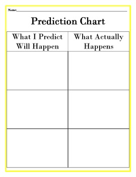 Prediction Chart