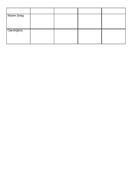 Prediction Chart - geologic time