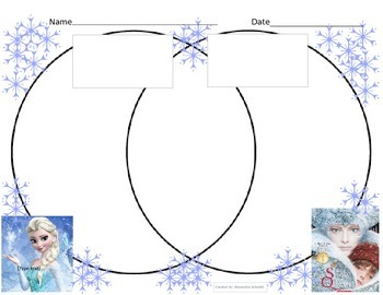 """Compare and Contrast: """"Frozen"""" vs """"The Snow Queen"""""""