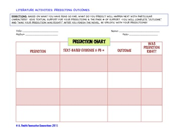 Prediction & Outcome Chart: Literature Activity- Group or Individual