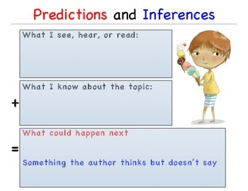 Prediction and Inference Chart
