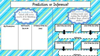 Prediction or Inference- Text-based details
