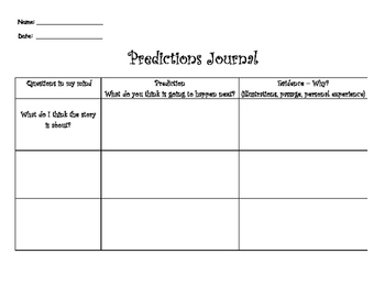 Predictions Journal