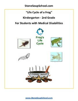 K - 2 Life Cycle of Frog -  Medical Disorders  - Science