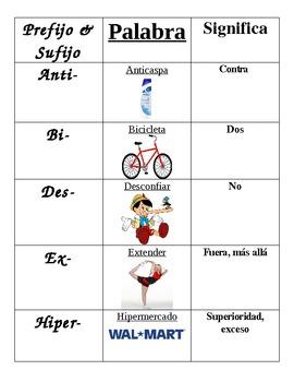 Prefijo y Sufijo / Spanish Prefixes and Suffixes