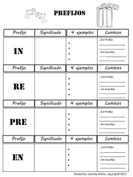 Prefijos/ Prefix (Spanish) by Breezy Bilingual | TpT