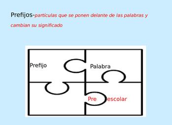 Prefijos-Prefixes Spanish