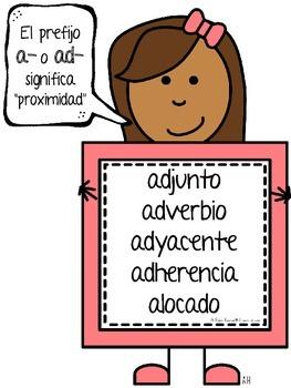 Prefijos del idioma español - Spanish Prefixes