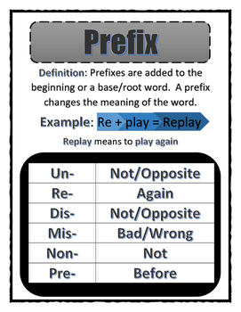 Prefix Activities and Game un, re, mis, dis, non, and pre