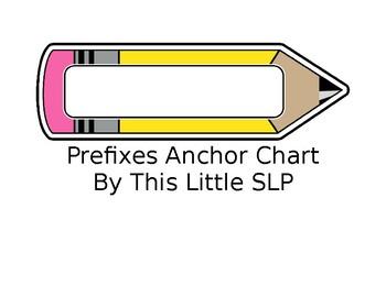 Prefix Anchor Chart