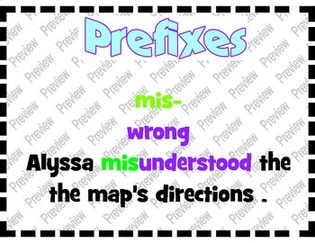 Prefixes Anchor Charts