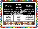 Prefix Baseword Suffix Anchor Chart