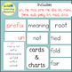 Prefix Cards  - Montessori Word Study