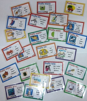 Prefixes with Definitions Illustrations and Examples