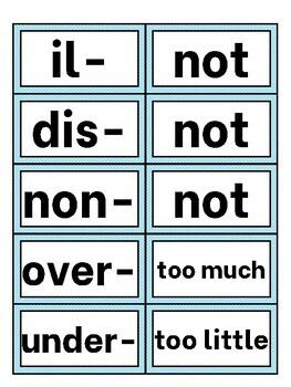 Prefix Flashcards