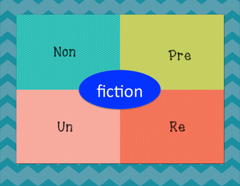 Prefix Four Corners (pre, non, re, un)