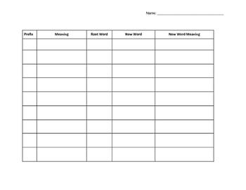 Prefix Graphic Organizer Spelling Word Practice