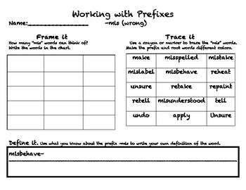 Prefix Mis
