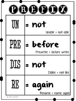 Prefix Poster