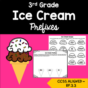 Prefix Review for Multiple Grade Levels