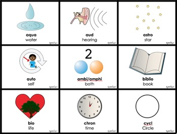 Prefix, Root, Suffix Megapacket, Speech therapy