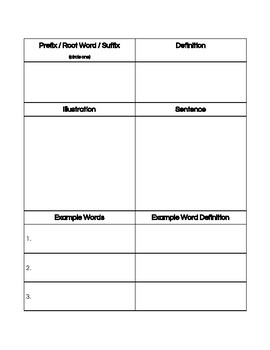 Prefix, Root Word, and Suffix Graphic Organizer