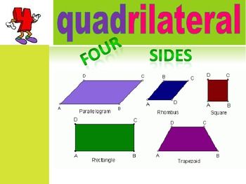 Prefix Slideshow: uni, bi, tri, quad