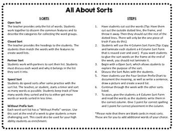 Prefixes - 24 Common Prefixes, 14 Sorts, Sort Forms and more