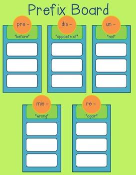 Prefix Sort and Sentences