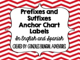 Prefix-Suffix Anchor Chart Headings BILINGUAL