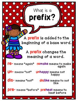 Prefix & Suffix Anchor Charts