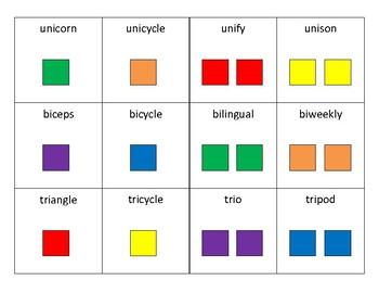 Prefix/Suffix Candyland Cards