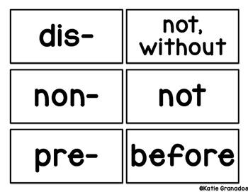 Prefix & Suffix Definition Cards
